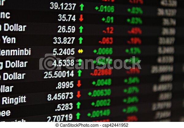 Muestra de la tasa de cambio en el monitor - csp42441952