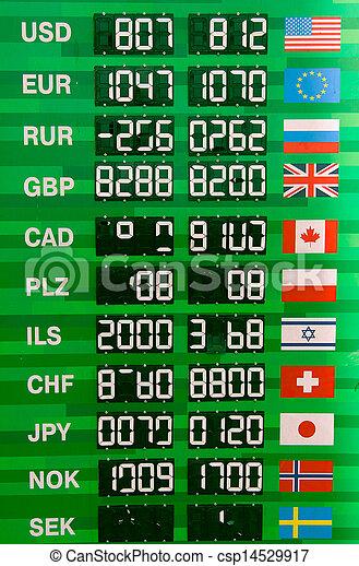 Las tasas de cambio de moneda - csp14529917