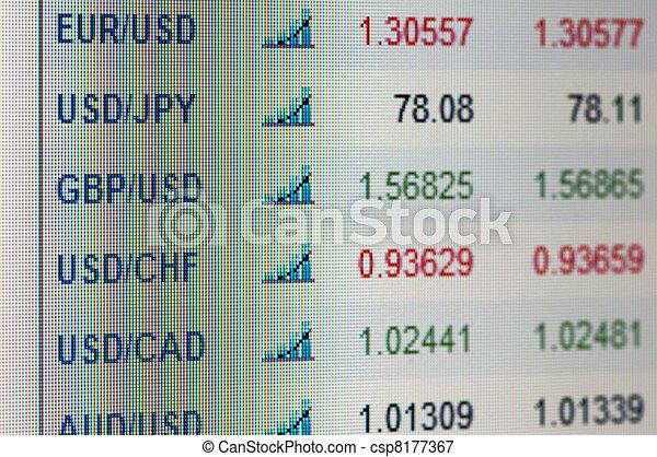 Indices de monedas en exhibición - csp8177367