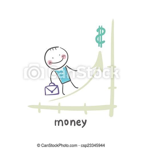 money - csp23345944