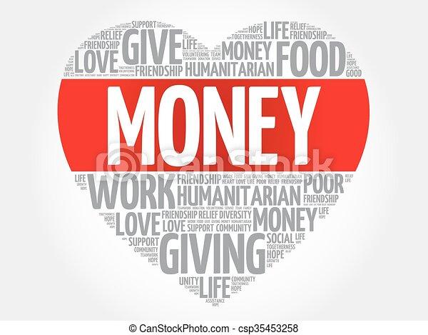 Money word cloud - csp35453258
