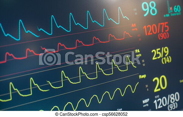 Monitor Heart Rate Beat