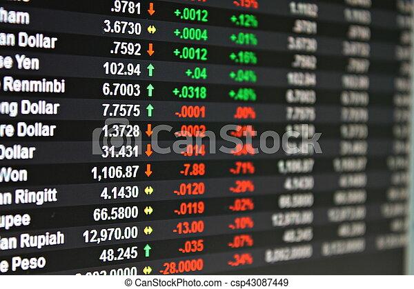 Muestra de la tasa de cambio de moneda en el monitor, carta de cambio de moneda - csp43087449