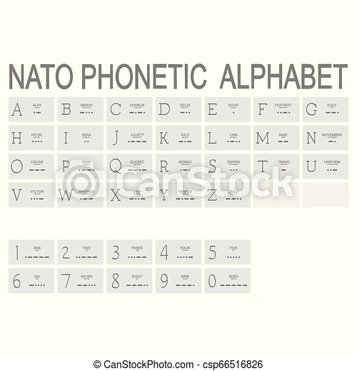 Monochrome Icon Set With Nato Phonetic Alphabet For Your Design Canstock