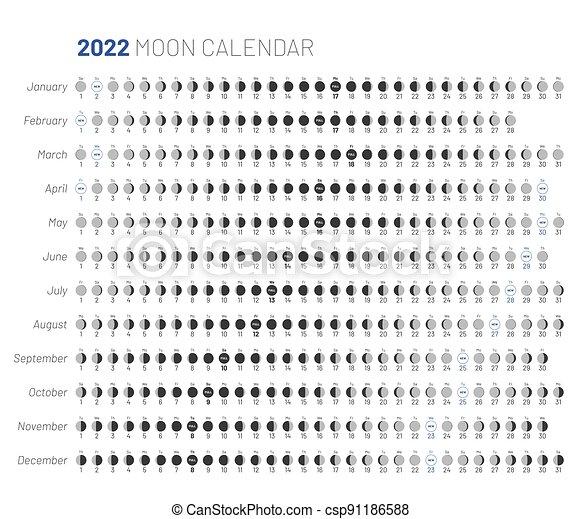 Lunar Calendar 2022.Moon Lunar Calendar Monthly Cycle Planner Design 2022 Year Astrological Calendar Banner Poster Card Editable Template Canstock