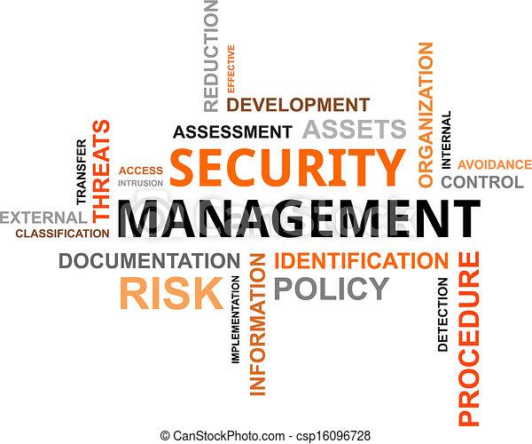 mot, sécurité, gestion, -, nuage - csp16096728
