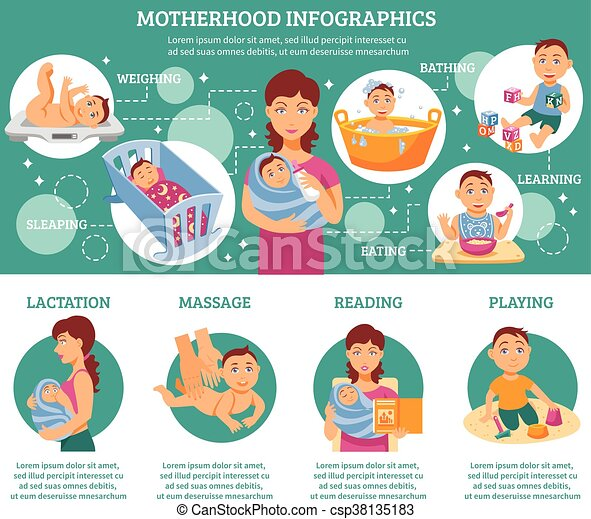 Motherhood Infographic Set - csp38135183
