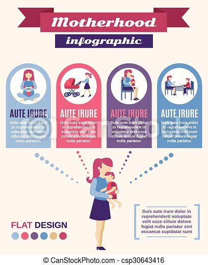 Motherhood Infographics Set - csp30643416