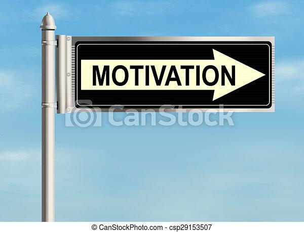 Motivation. - csp29153507
