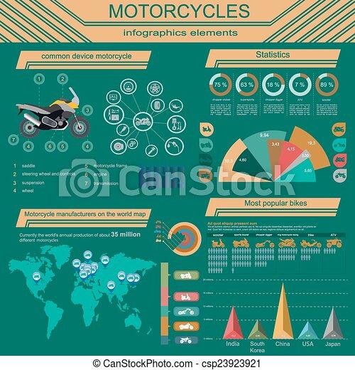 Motorcycles infographic elements - csp23923921