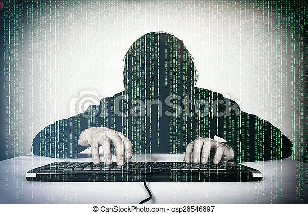 Movking hacker - csp28546897