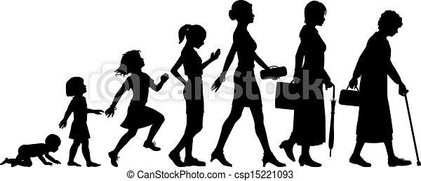 Edades de mujeres - csp15221093