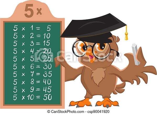 Multiplication table 5. Owl teacher stands at blackboard and conducts lesson - csp90041920