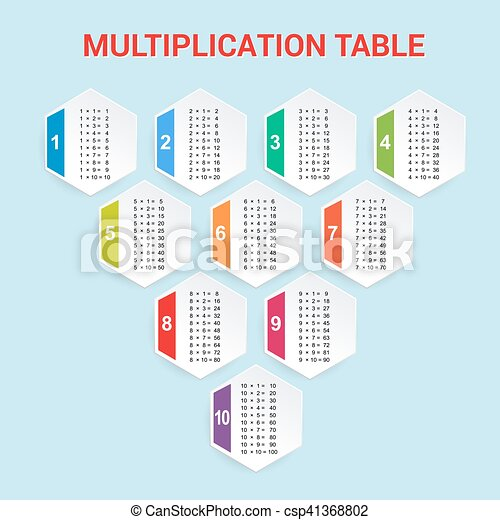 Multiplication Table Educational Material For Primary  Vector