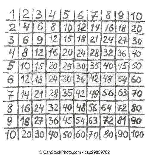 Multiplication table - csp29859782