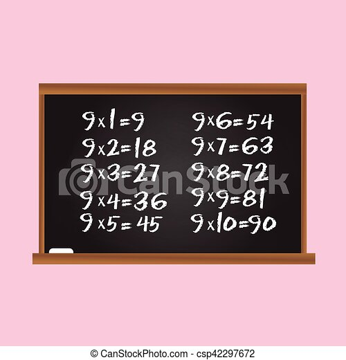 Multiplication table. Number nine row on school chalk board. Educational illustration for kids - csp42297672