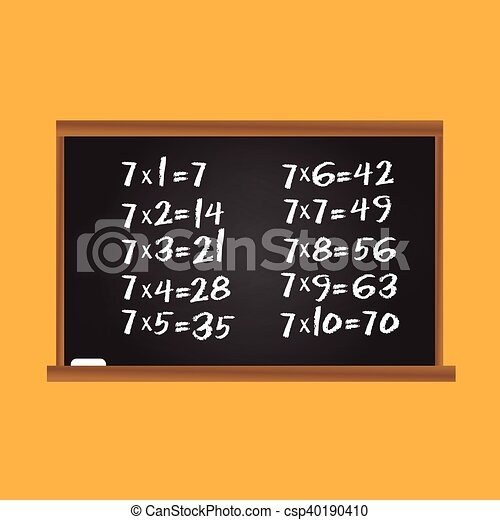 Multiplication table. Number seven row on school chalk board. Educational illustration for kids - csp40190410