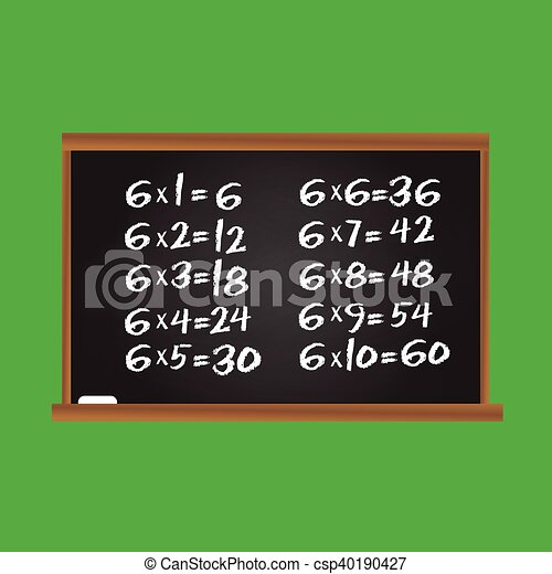 Multiplication table. Number six row on school chalk board. Educational illustration for kids - csp40190427