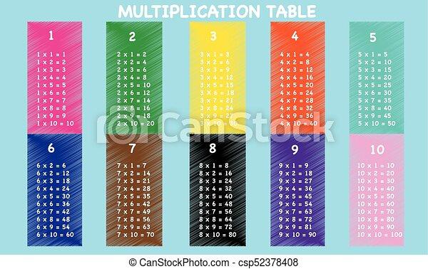 Multiplication table on blackboard - csp52378408