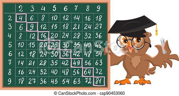 Multiplication table on chalkboard. Owl teacher shows Pythagoras table - csp90453060