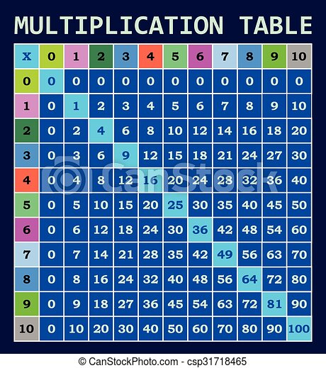 Multiplication Table Template For Students Clip Art Vector  Search