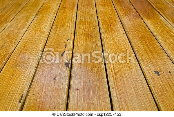 Fußboden Planken ~ Muster holz plankenboden. muster holz planke hintergrund boden.