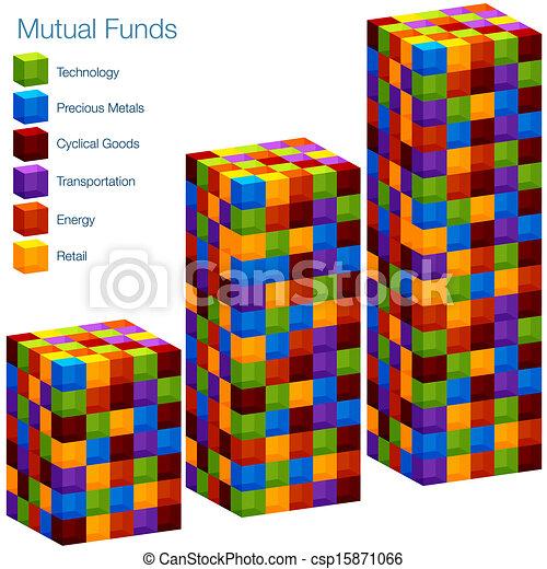Mutual Fund Bar Chart - csp15871066