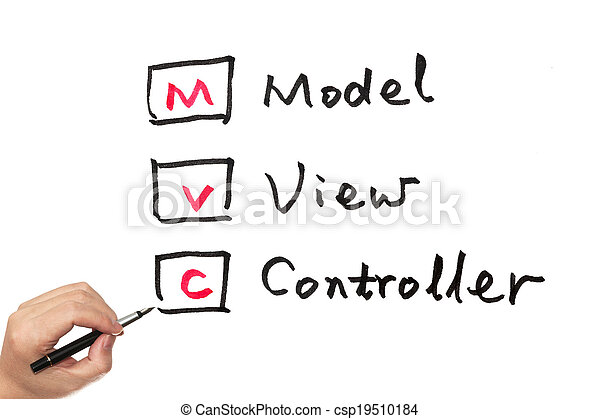 MVC- model, view and controller - csp19510184