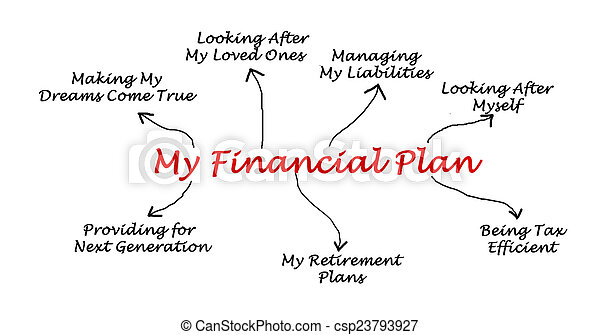 My Financial Plan - csp23793927