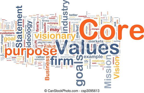 El núcleo valora el concepto de fondo - csp3095613