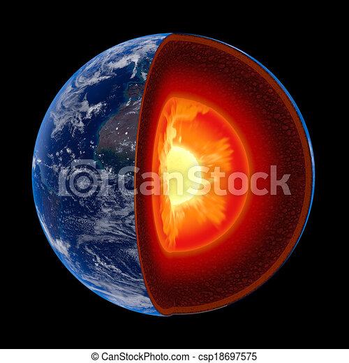 La estructura del núcleo de la Tierra a escala, aislada - csp18697575