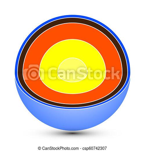 El núcleo de la tierra - csp60742307