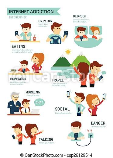 nałóg, smartphone, internet - csp26129514