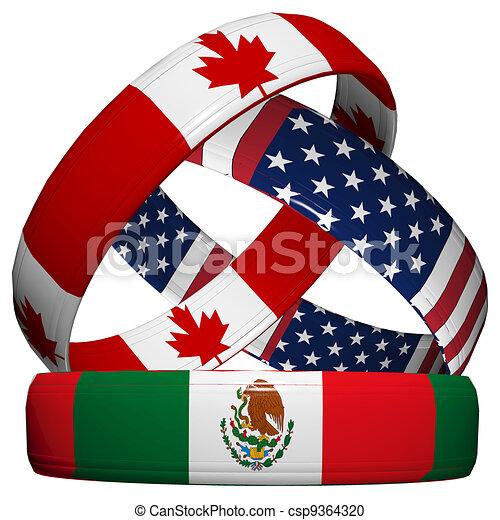 Nafta North American Free Trade Agreement Three Symbolic Wedding