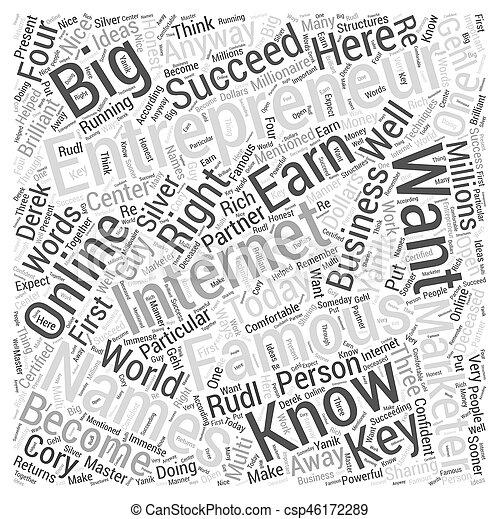 names of famous entrepreneurs Word Cloud Concept - csp46172289
