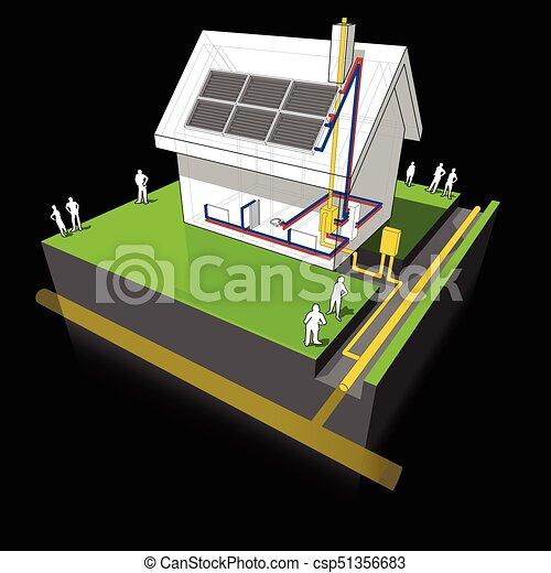 Naturel Maison Essence Chauffage Diagramme Panneaux  Vecteur