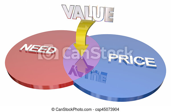Need price value venn diagram 3d illustration stock illustration need price value venn diagram 3d illustration ccuart Image collections