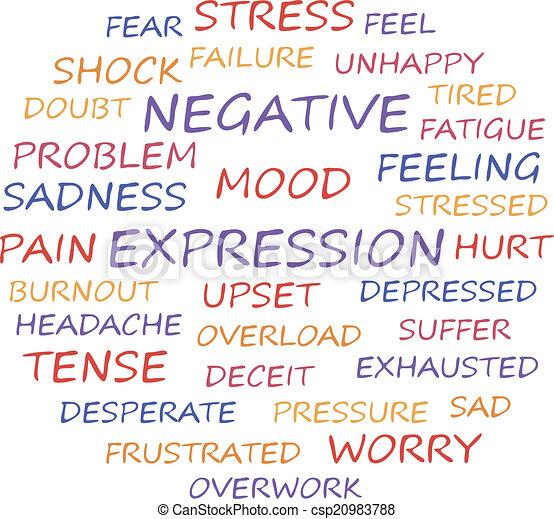 Negative Emotions Word Cloud Concept Vector Illustration