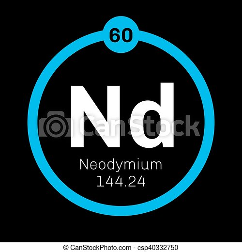 Neodymium Chemical Element Common Earth Element Soft Metal