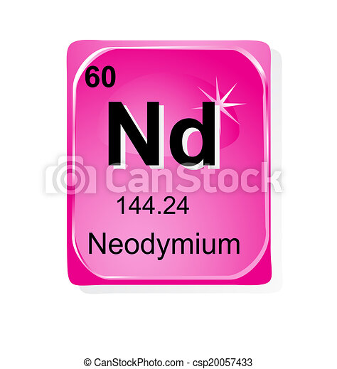 Neodymium Chemical Element With Atomic Number Symbol And Vectors