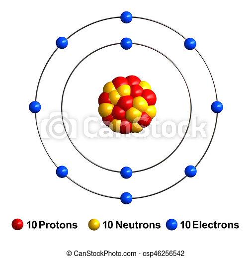 Neon Atom Diagram Schematics Wiring Diagrams