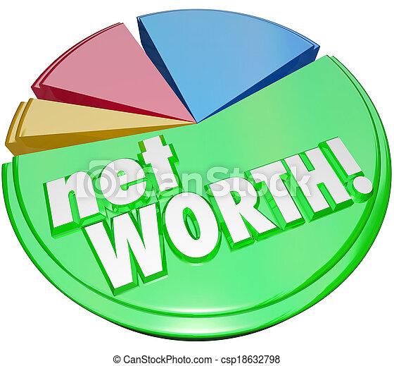 Net Worth Pie Chart Wealth Value Compare Assets Debts Graph - csp18632798