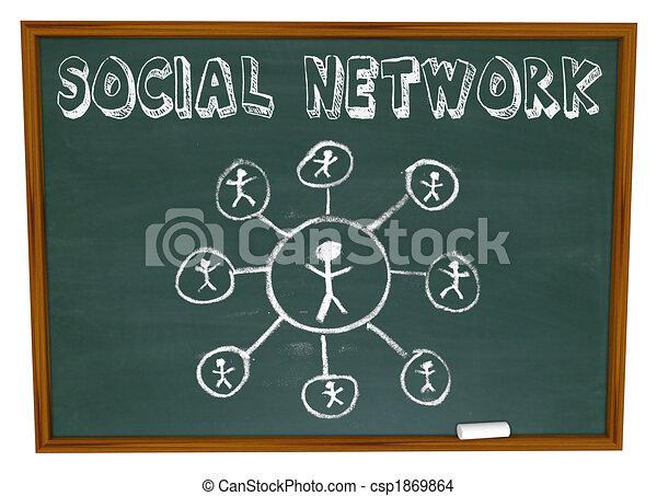 aansluiting sociale netwerk Hispanic christelijke dating sites