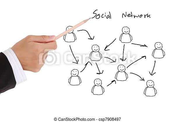 netwerk, structuur, sociaal - csp7908497