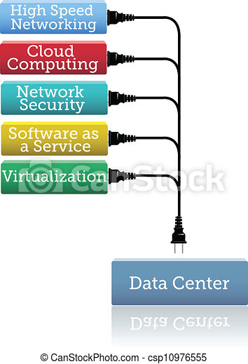Network Data Center Security Software - csp10976555
