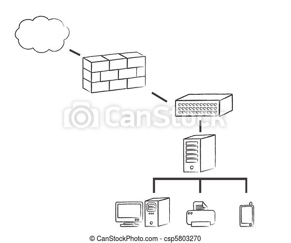Network diagram for an office network diagram csp5803270 ccuart Image collections