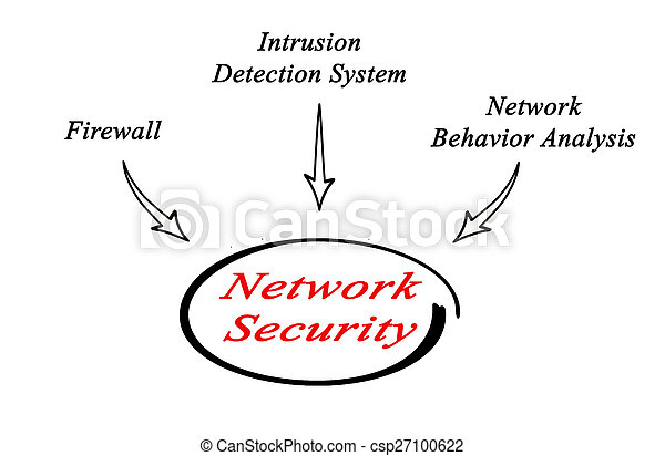 Network Security - csp27100622