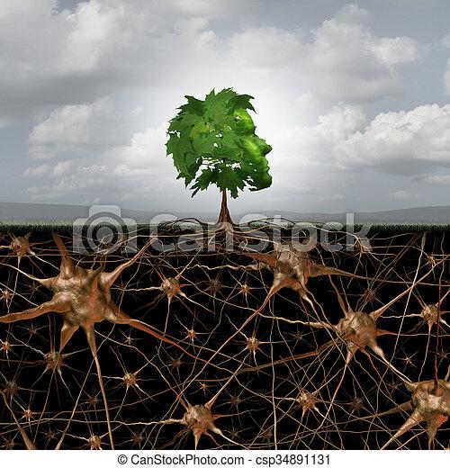 Neuron Brain Connection - csp34891131