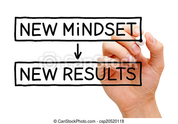 New Mindset New Results - csp20520118