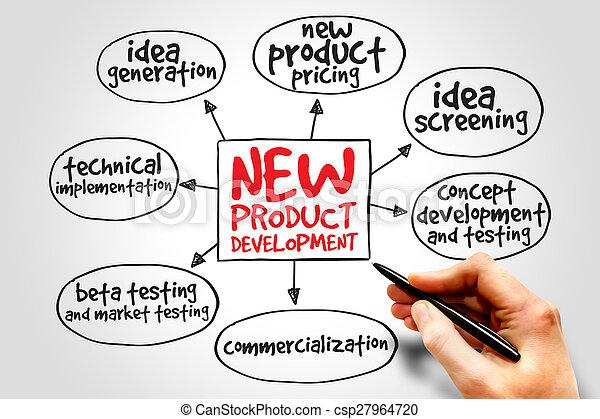 New product development - csp27964720